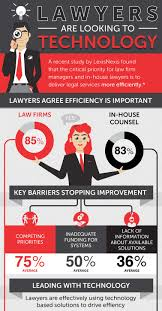 lexisnexis web services jess3 projects lexisnexis law firms workflow and productivity