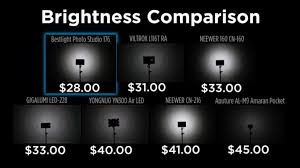 led lights for photography studio 7 led lights for video or stills for under 50 diy photography
