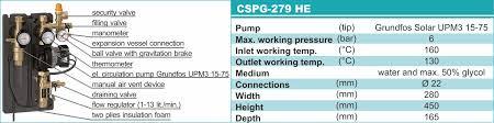 cspg 279 he 3 way zone valve centrometal