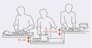 küche arbeitshöhe ideale arbeitshöhe küche küche haushaltsgeräte bauen und