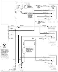 eagle medallion remote start wiring diagram eagle wiring diagram
