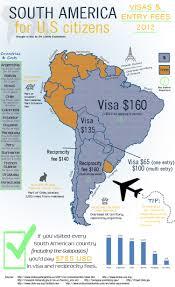 south america visa visual ly