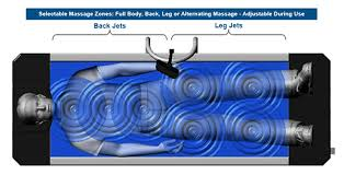 Hydromassage Bed For Sale Full Body Dry Hydrotherapy Rejuvawave Hydromassage Tables Fb200