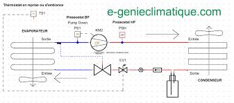 principe de fonctionnement d une chambre froide froid12 schéma électrique arrêt compresseur automatic