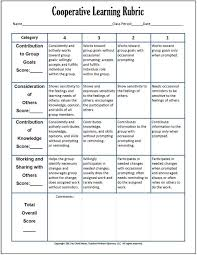 Assessment and Rubrics A Simple away to Evaluate Student Writing  Read    Rubric