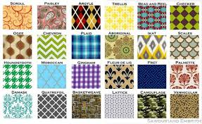 ui pattern names names of fabric prints men of style style for men pinterest