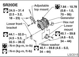 nissan sentra alternator wiring diagram nissan wiring diagrams