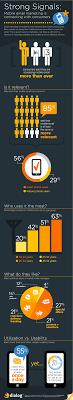 cancer graph infographics graphs net 10 killer email marketing infographics