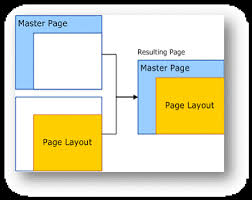 sharepoint branding u2013 how css works with master pages u2013 part 1