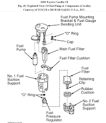 toyota corolla fuel 00 corolla fuel filter hello all how do i connect the fuel