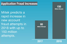 4 payments predictions for 2017 there will be fraud and 10 other predictions for 2018 frank on