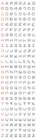 25 unique fonts ideas on pinterest calligraphy fonts letter
