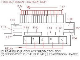 2000 s500 fuse diagram 2000 wiring diagrams instruction