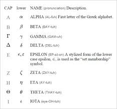 25 greek alphabet letters free alphabet letters download free