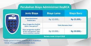 resume format download for freshers bca klik bca remittance bca