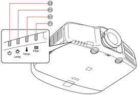 epson projector light bulb projector light status