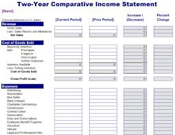 personal profit and loss statement template free example of a