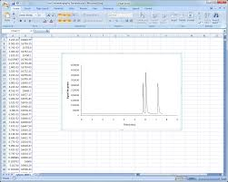 microsoft excel analytical chemistry chart templates software