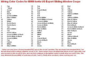 auto wire color code chart efcaviation