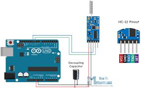 code zigbee arduino arduino and hc 12 long range wireless communication module