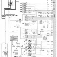 best of volvo car stereo wiring diagram elisaymk