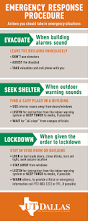 100 evacuation checklist template nz the 25 best florida