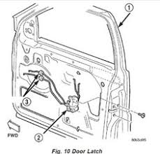 solved replace driver side door actuator 1999 2004 jeep grand