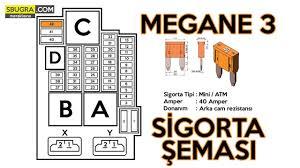 renault megane 3 fuse box diagram renault wiring diagrams collection