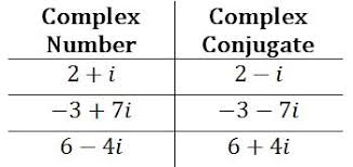 complex numbers lesson by mathguide