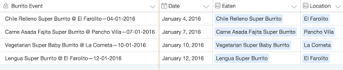 date format formulas and date fields airtable support