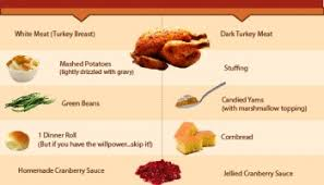 top 5 tips for healthy on thanksgiving