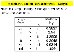 imperial to metric conversion worksheets metric conversion challenge warm up ppt
