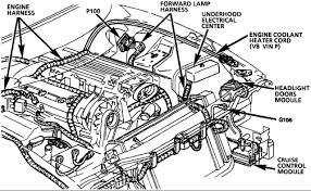 i have a 1995 z 28 camaro i had service engine soon light