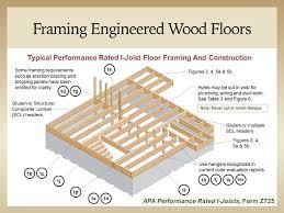 back to basics apa the engineered wood association