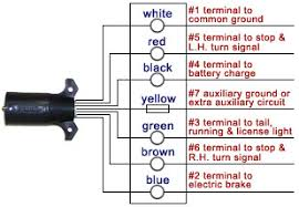 wiring services council hitch