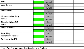 free kpi dashboard kpi dashboard template xls sales manager kpi