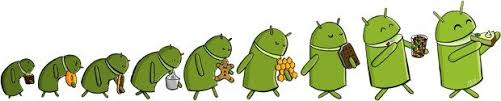 android software versions histroy of android mobile os versions evolution of android