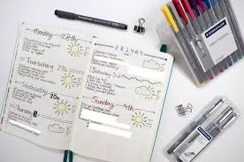 how to start a bullet journal fitcetera