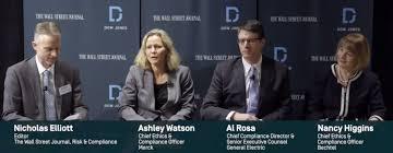 Dow Jones Help Desk Risk U0026 Compliance Third Party Risk Assessment Dow Jones