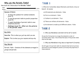 Atomic Structure And The Periodic Table Worksheet Answers by Ks3 Atoms L2 Periodic Table By Sciencebabe Teaching Resources Tes
