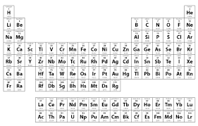 where are semiconductors on the periodic table background transistor theory