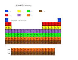 Periodic Table Mercury Chem U2013 Atomic Radius Scientific Tutor