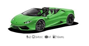 lamborghini aventador rental nyc and luxury car rentals at rentals nyc