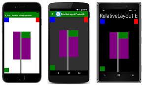 z index android relative layout relativelayout xamarin microsoft docs