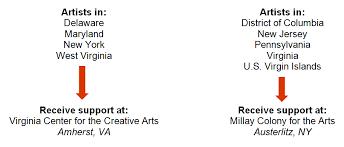 mid atlantic arts foundation maaf grants for artists