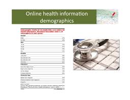 health class online high school a roadmap to developing a best in class health website