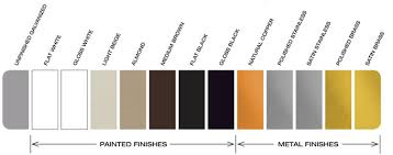lighting strip color chart for cabinet trim u0026 paint finishes