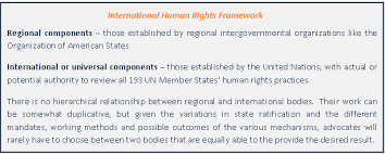 international organizations for human rights overview of the human rights framework international justice