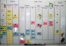 project management 101 the complete guide to agile kanban scrum