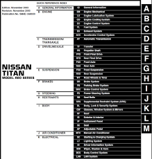 titan technical maintenance u0026 repair manual nissan titan forum